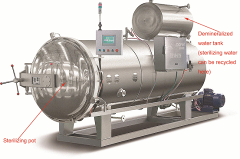 glass bottle sterilization machine|can food sterilization machine